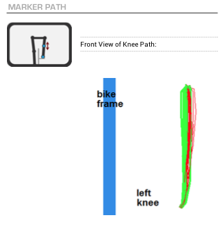 Left-Knee